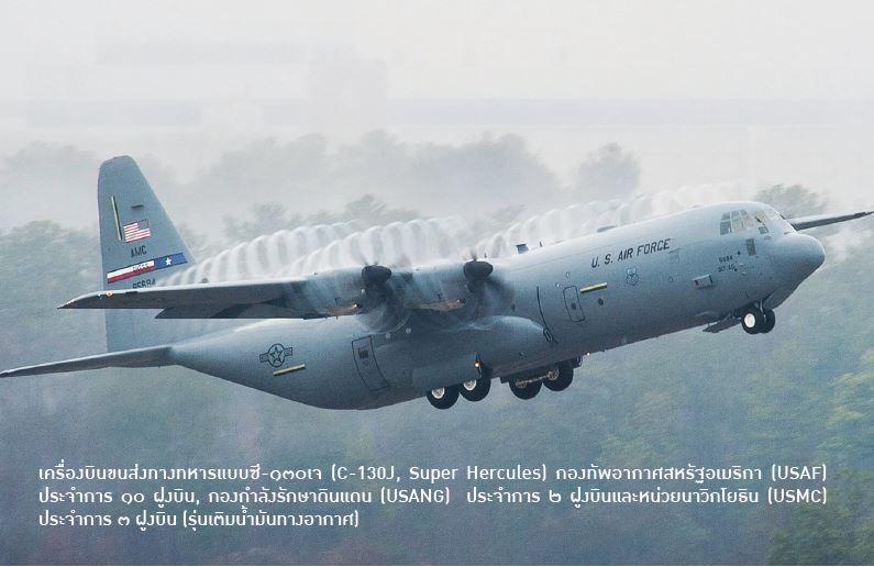 ดุลยภาพทางการทหารของประเทศอาเซียนเครื่องบินขนส่งทางทหาร