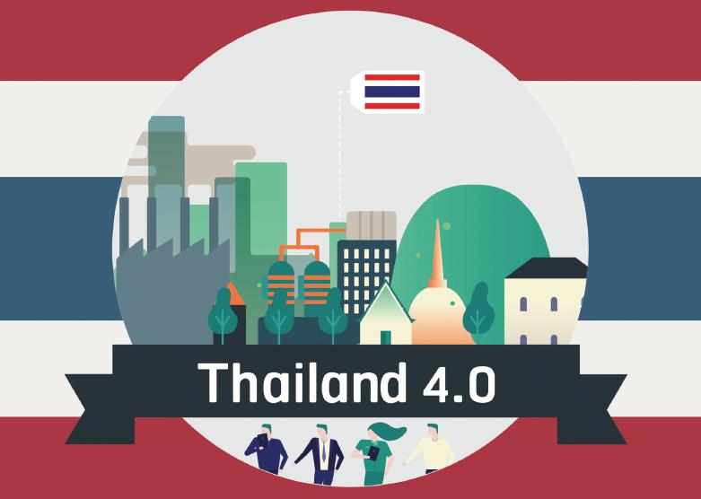 """การศึกษากองทัพ :  ยุค  """"Thailand 4.0"""""""