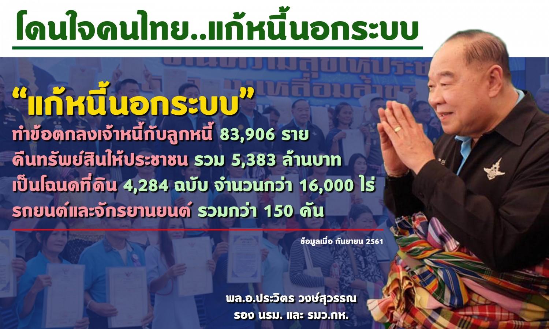 โดนใจคนไทย..แก้หนี้นอกระบบ  พลเอกประวิตร วงษ์สุวรรณ รองนายกรัฐมนตรีและรัฐมนตรีว่าการกระทรวงกลาโหม
