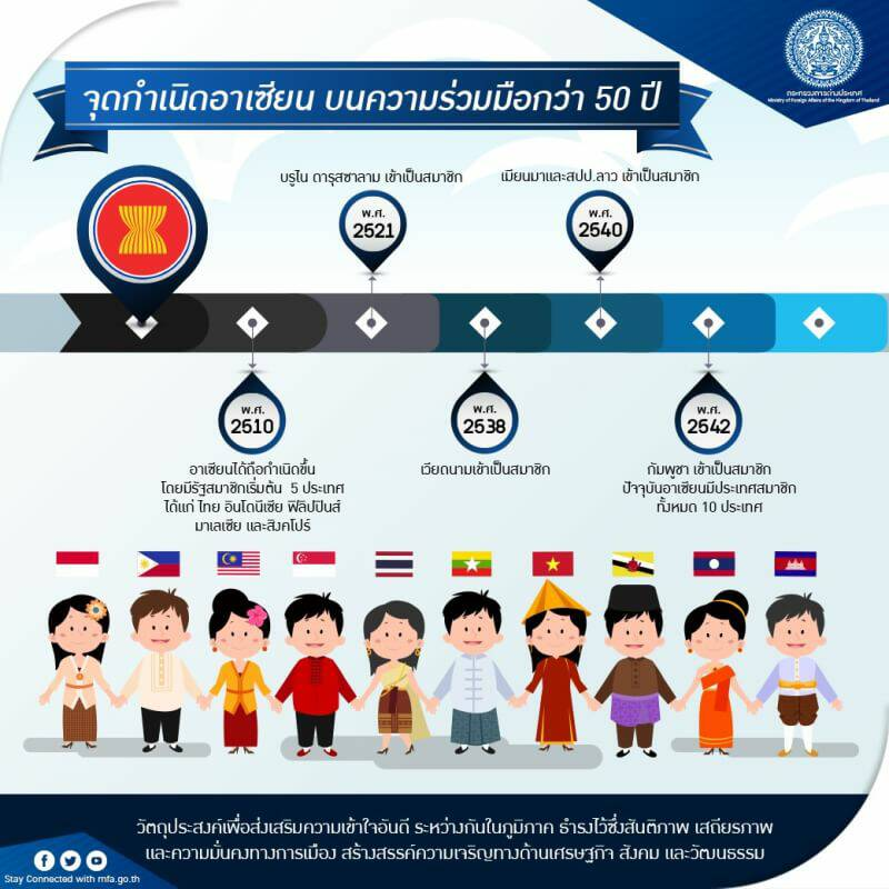 ASEAN Infographic (1)