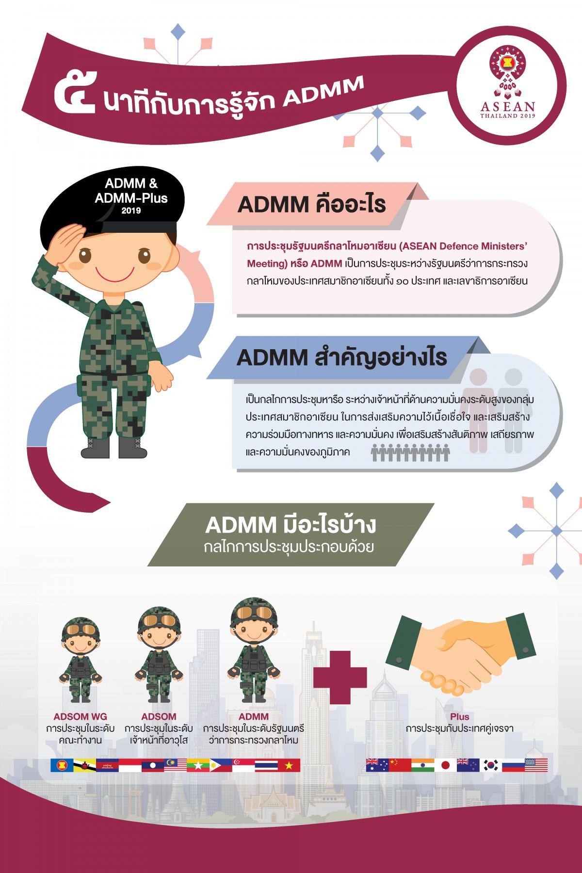 กระทรวงกลาโหมขอชวนเชิญประชาชนชาวไทยร่วมกันเป็นเจ้าภาพที่ดี เพื่อต้อนรับตัวแทนประเทศ สมาชิกอาเซียน และประเทศคู่เจรจา ตลอดปี ๒๕๖๒